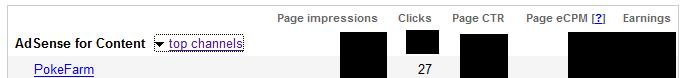 AdSense click data for PokeFarm