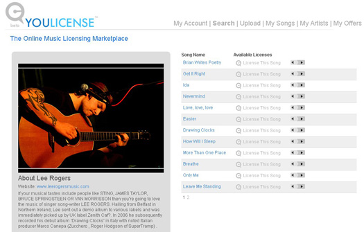 YouLicense artist page